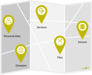 Map recon audit