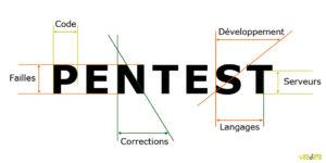 Pentest - code, failles, corrections, langages, serveurs, développement...