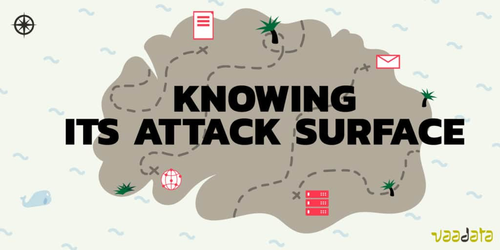 Knowing its attack surface