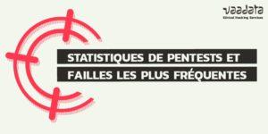 statistiques pentest failles frequentes